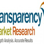 32-Transparency Market Research