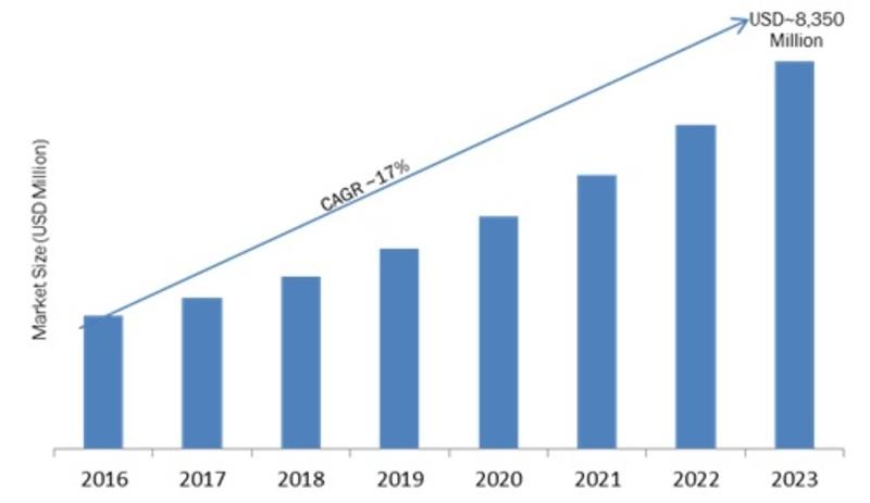203-11 Mobile_Printer_Market_Image